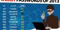 Daftar Password Terburuk Tahun 2013, Jangan Dicontek!