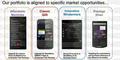 Bocoran Produk Terbaru BlackBerry Hingga Akhir 2014