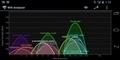 Wifi Analyzer, Aplikasi Pencari WiFi Terbaik di Android