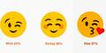 Emoji Mempengaruhi Kehidupan Seks Seseorang